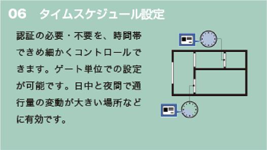 06 タイムスケジュール設定