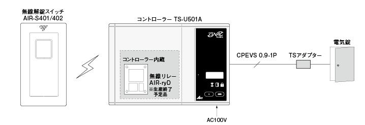 AIR-S401-402構成図